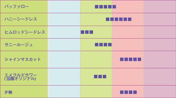 収穫時期(画像2)